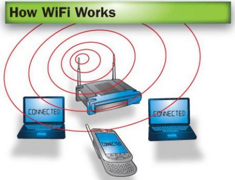 d56cc2e6f Wi-fi - Fotoalbum - schémy zapojenia - Ako funguje wifi